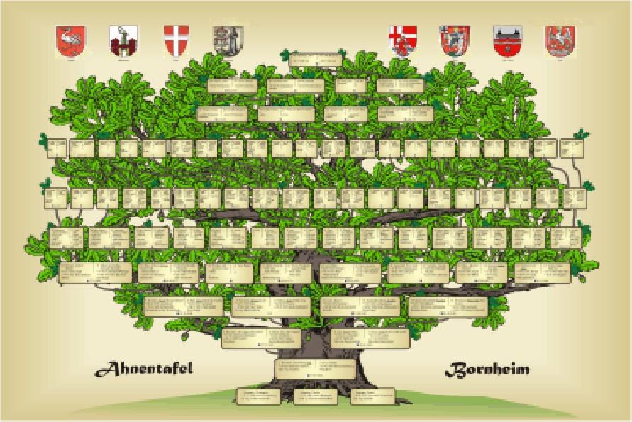 Ahnentafel erstellen handgemalt oder computergrafik for Stammbaum zum ausdrucken